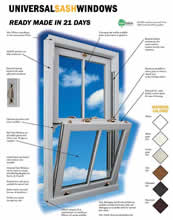 Sash PVC Windows